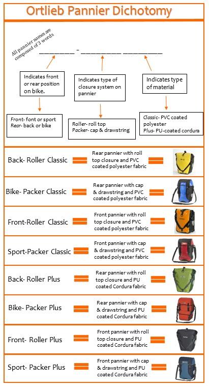 Pannier chart2